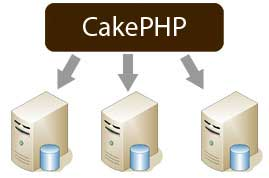 Gmail SMTP in CakePHP