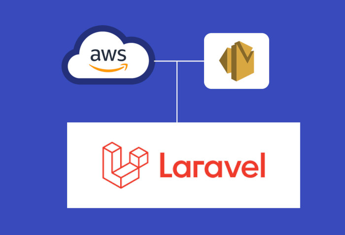 Send email with Amazon AWS SES in Laravel 8